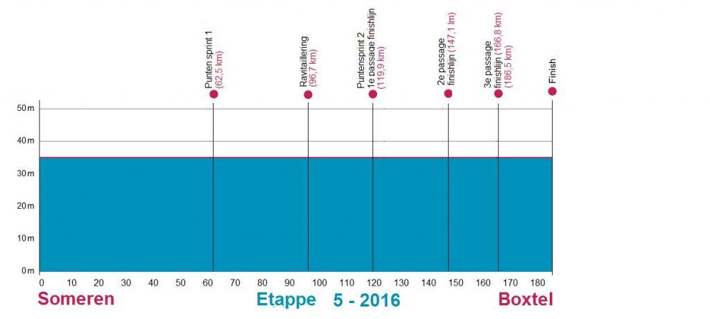 Prifiel 4e etappe Ster ZLM Toer