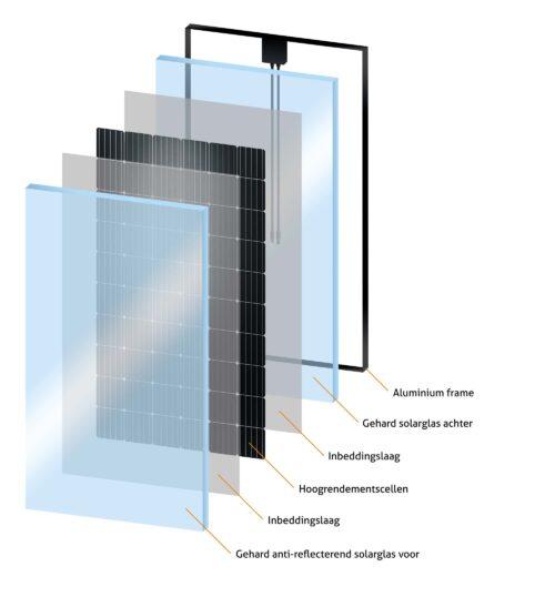 glas-glas-zonnepaneel